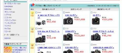 価格.com デジタル一眼レフ